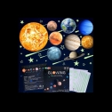 HM-Tech glow in the dark solar system ceiling decals, detailed review